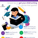 7  Ways to Help Your Child Write More Stories