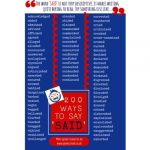 Free Printable: 100 Ways to Say 'Said'