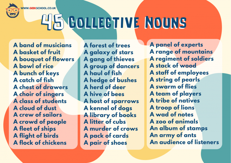 45 Collective Nouns Poster